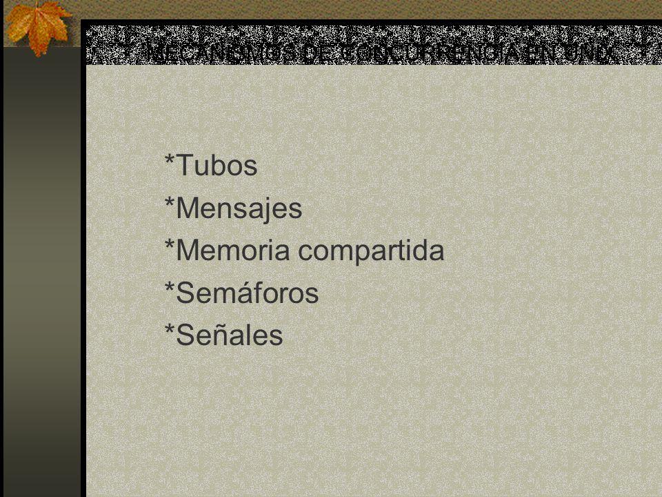 MECANISMOS DE CONCURRENCIA EN UNIX *Tubos *Mensajes *Memoria compartida *Semáforos *Señales