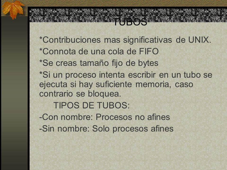TUBOS *Contribuciones mas significativas de UNIX. *Connota de una cola de FIFO *Se creas tamaño fijo de bytes *Si un proceso intenta escribir en un tu