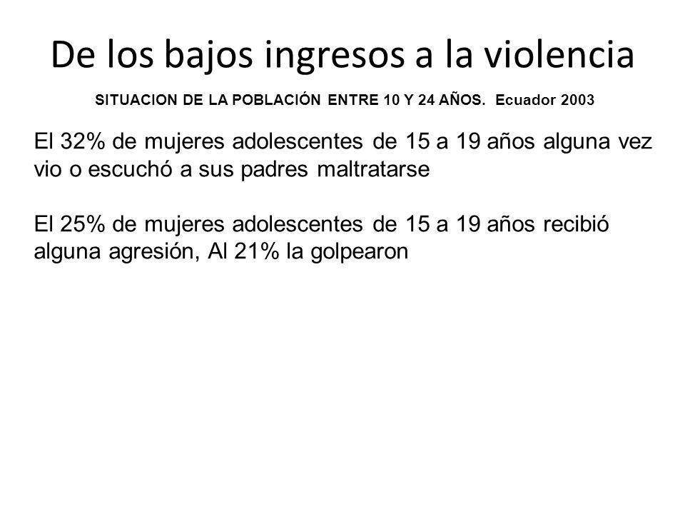 De los bajos ingresos a la violencia SITUACION DE LA POBLACIÓN ENTRE 10 Y 24 AÑOS.