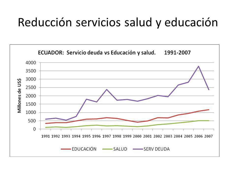 Reducción servicios salud y educación