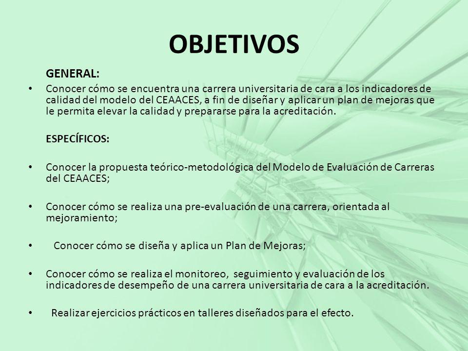 Criterio F.Resultados o Logros del aprendizaje Tabla 8.F-1 OBJETIVOS EDUCACIONALES vs.
