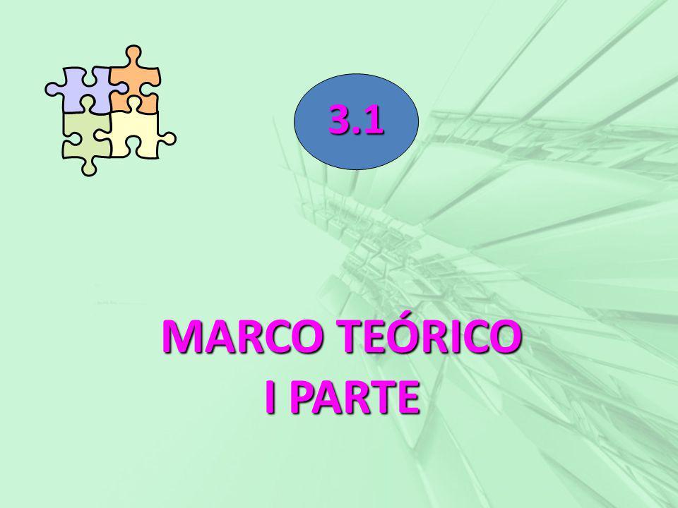 MARCO TEÓRICO I PARTE 3.1