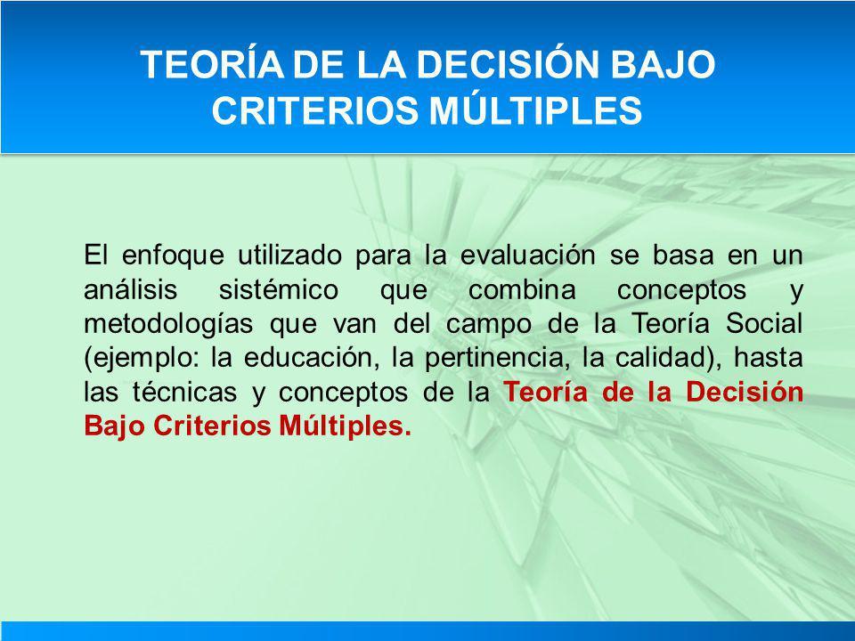 El enfoque utilizado para la evaluación se basa en un análisis sistémico que combina conceptos y metodologías que van del campo de la Teoría Social (e
