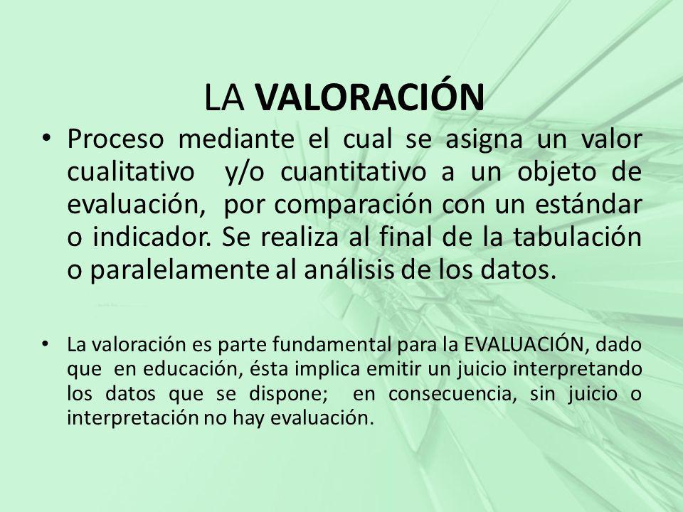 LA VALORACIÓN Proceso mediante el cual se asigna un valor cualitativo y/o cuantitativo a un objeto de evaluación, por comparación con un estándar o in