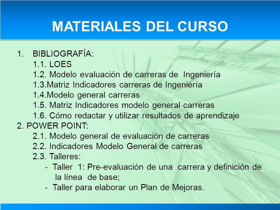 1.BIBLIOGRAFÍA: 1.1. LOES 1.2. Modelo evaluación de carreras de Ingeniería 1.3.Matriz Indicadores carreras de Ingeniería 1.4.Modelo general carreras 1
