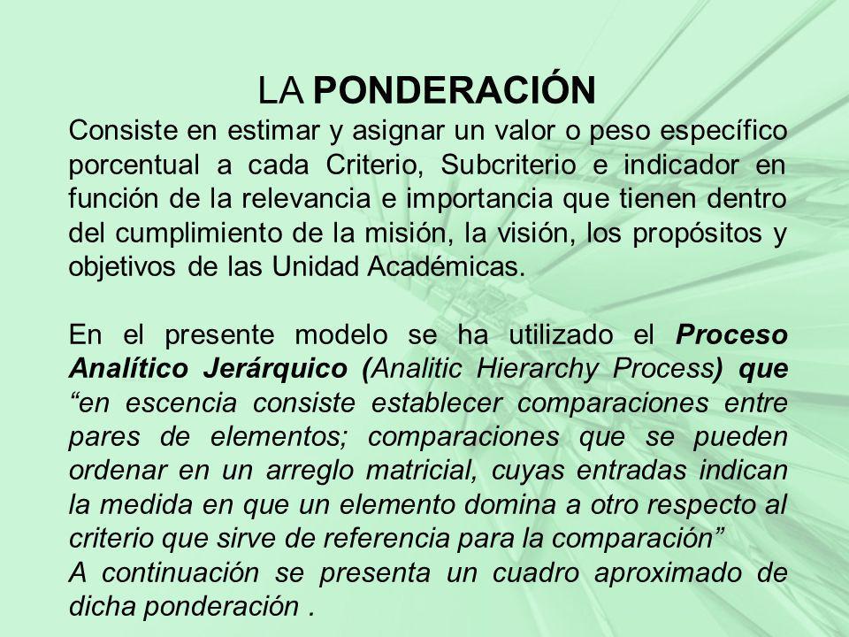 LA PONDERACIÓN Consiste en estimar y asignar un valor o peso específico porcentual a cada Criterio, Subcriterio e indicador en función de la relevanci