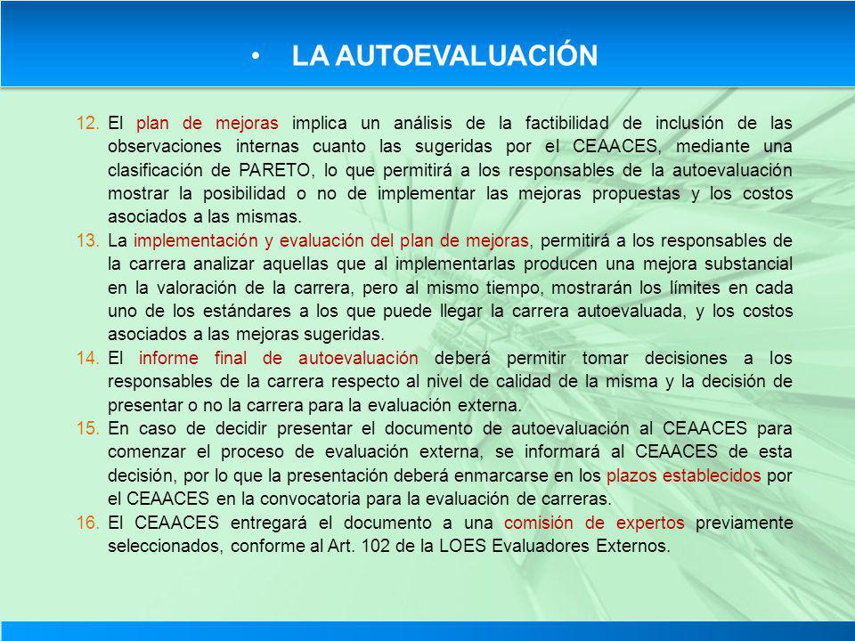 LA AUTOEVALUACIÓN 12.El plan de mejoras implica un análisis de la factibilidad de inclusión de las observaciones internas cuanto las sugeridas por el