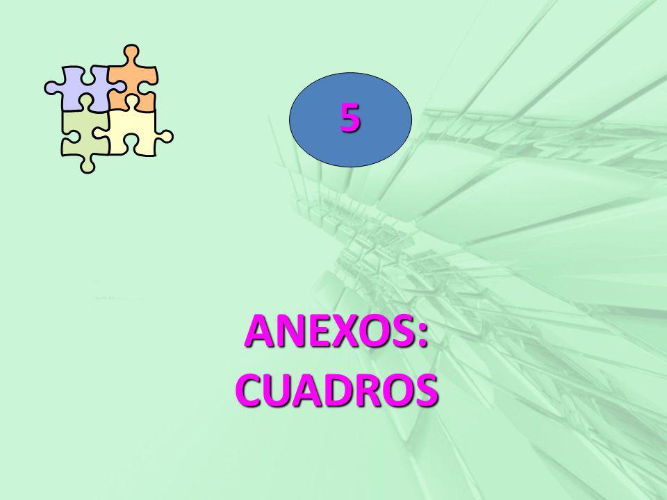 ANEXOS:CUADROS 5