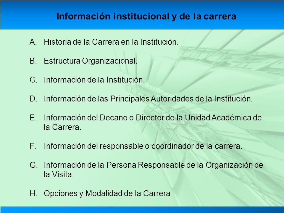 Información institucional y de la carrera A.Historia de la Carrera en la Institución. B.Estructura Organizacional. C.Información de la Institución. D.
