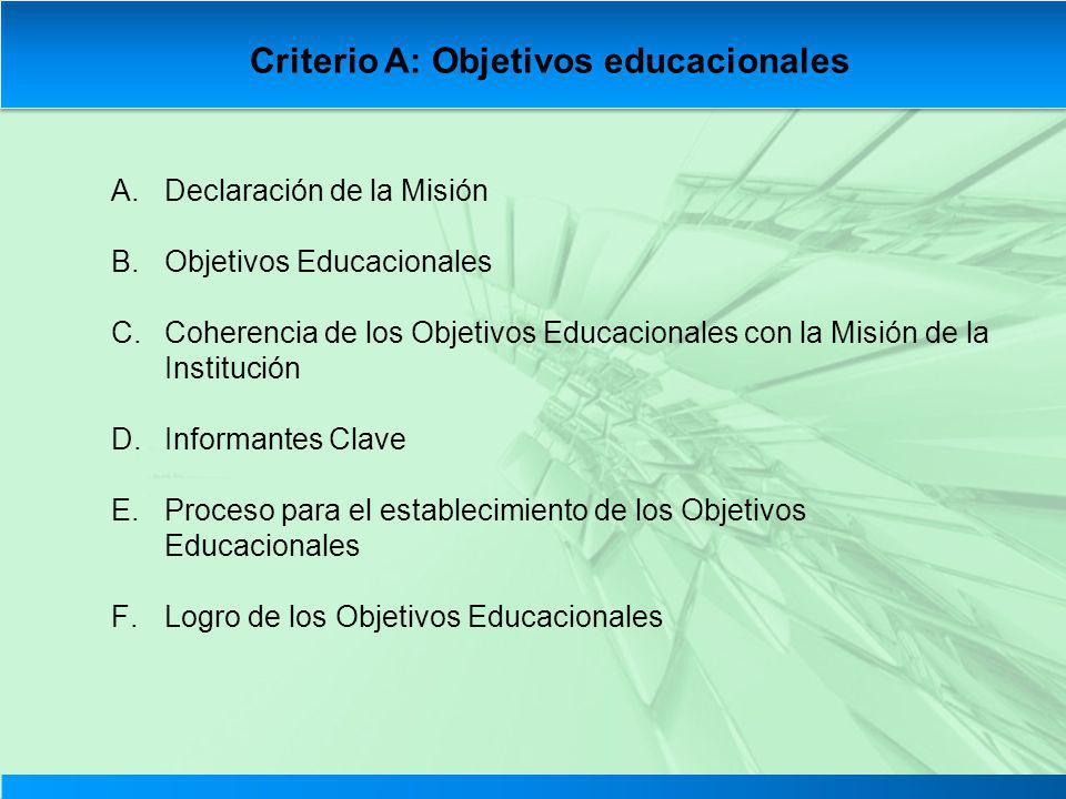 Criterio A: Objetivos educacionales A.Declaración de la Misión B.Objetivos Educacionales C.Coherencia de los Objetivos Educacionales con la Misión de