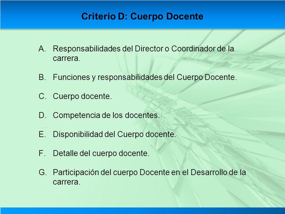Criterio D: Cuerpo Docente A.Responsabilidades del Director o Coordinador de la carrera. B.Funciones y responsabilidades del Cuerpo Docente. C.Cuerpo