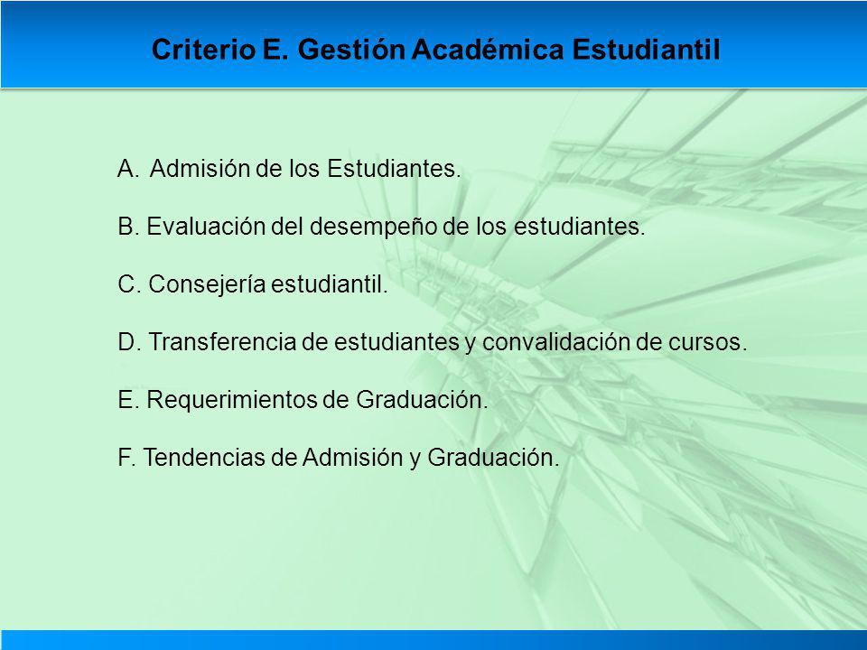 Criterio E. Gestión Académica Estudiantil A.Admisión de los Estudiantes. B. Evaluación del desempeño de los estudiantes. C. Consejería estudiantil. D.