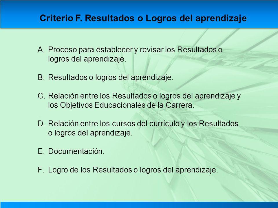 Criterio F. Resultados o Logros del aprendizaje A.Proceso para establecer y revisar los Resultados o logros del aprendizaje. B.Resultados o logros del