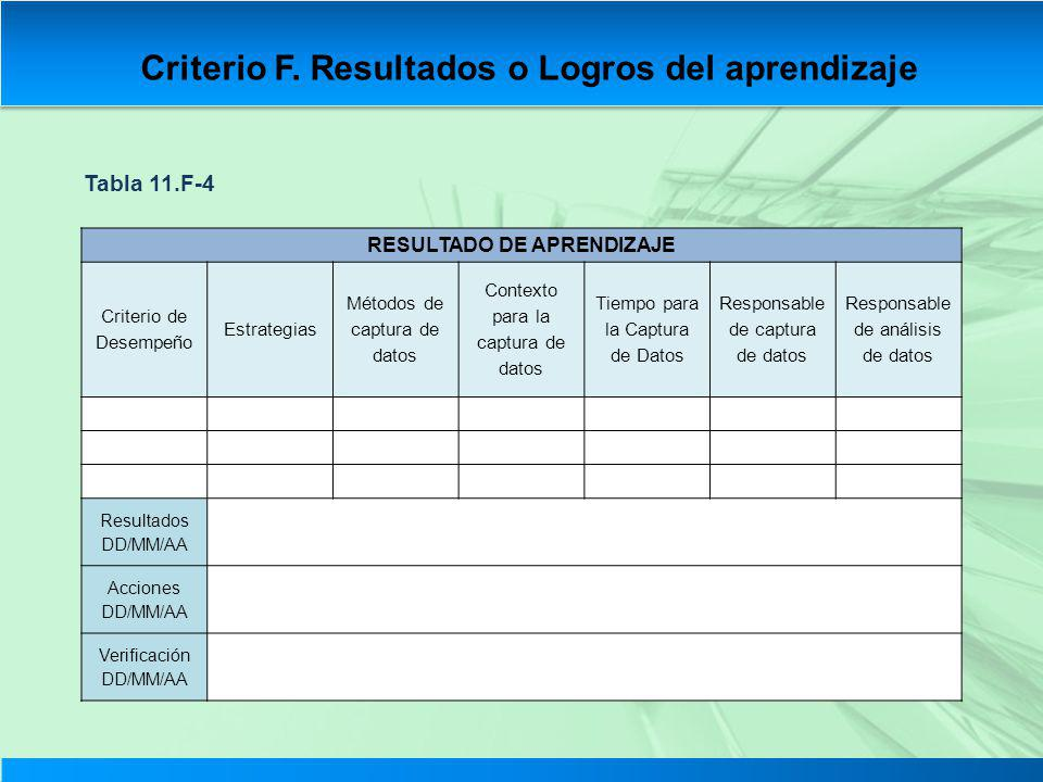 Tabla 11.F-4 RESULTADO DE APRENDIZAJE Criterio de Desempeño Estrategias Métodos de captura de datos Contexto para la captura de datos Tiempo para la Captura de Datos Responsable de captura de datos Responsable de análisis de datos Resultados DD/MM/AA Acciones DD/MM/AA Verificación DD/MM/AA Criterio F.