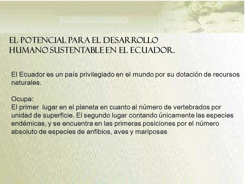 EL POTENCIAL PARA EL DESARROLLO HUMANO SUSTENTABLE EN EL ECUADOR.