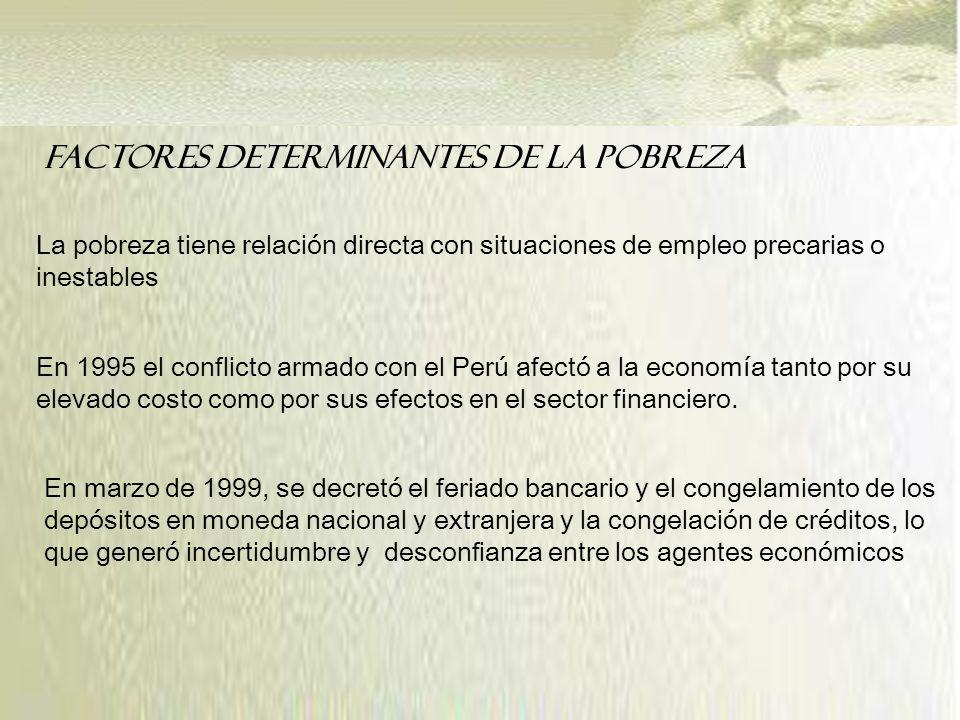 La pobreza tiene relación directa con situaciones de empleo precarias o inestables FACTORES DETERMINANTES DE LA POBREZA En 1995 el conflicto armado con el Perú afectó a la economía tanto por su elevado costo como por sus efectos en el sector financiero.