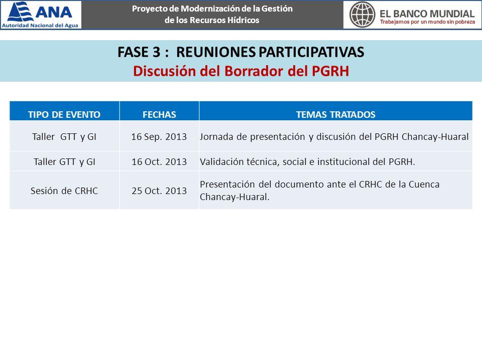 Proyecto de Modernización de la Gestión de los Recursos Hídricos FASE 3 : REUNIONES PARTICIPATIVAS Discusión del Borrador del PGRH TIPO DE EVENTOFECHASTEMAS TRATADOS Taller GTT y GI16 Sep.