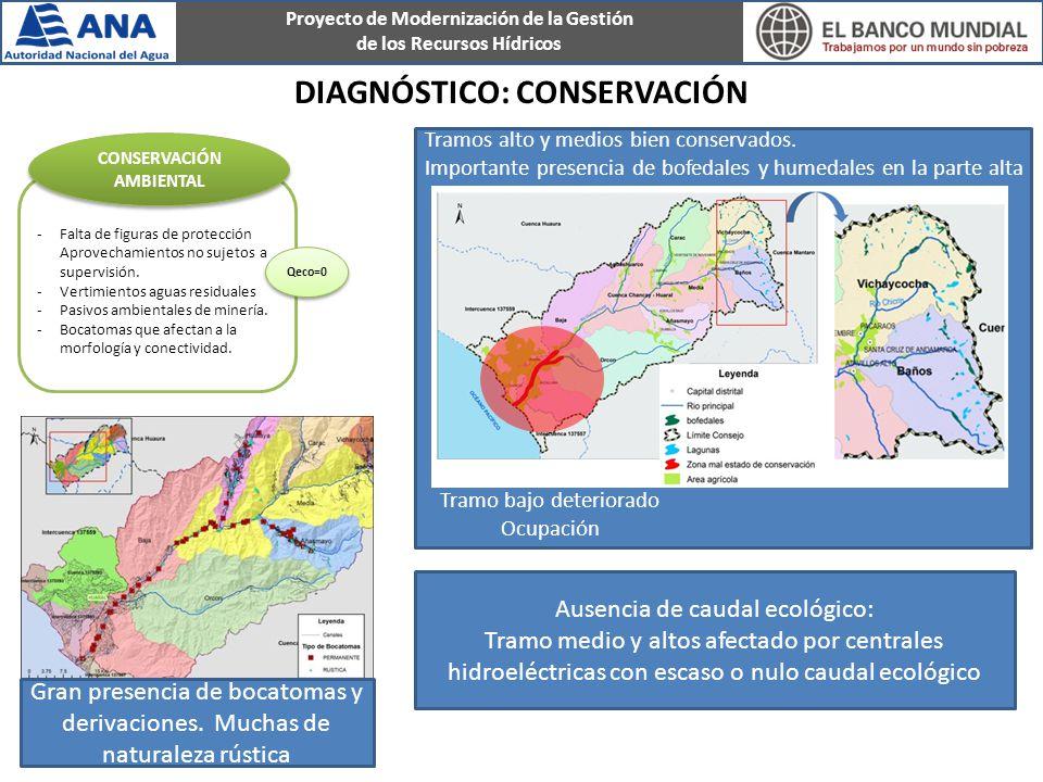 Proyecto de Modernización de la Gestión de los Recursos Hídricos -Falta de figuras de protección Aprovechamientos no sujetos a supervisión.