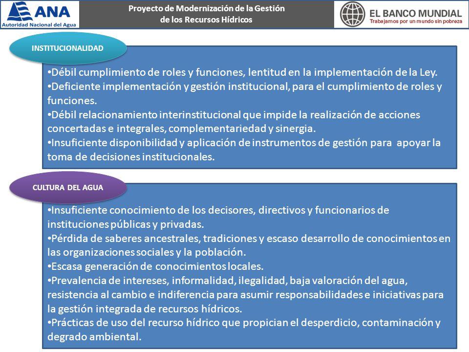 Proyecto de Modernización de la Gestión de los Recursos Hídricos Débil cumplimiento de roles y funciones, lentitud en la implementación de la Ley.