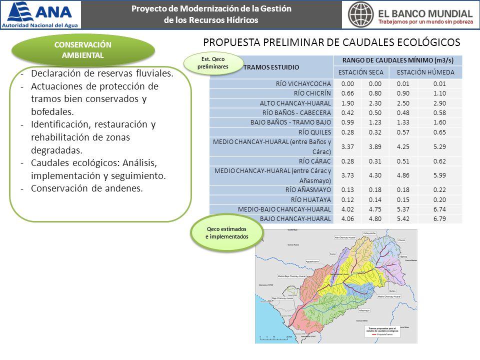 Proyecto de Modernización de la Gestión de los Recursos Hídricos -Declaración de reservas fluviales.