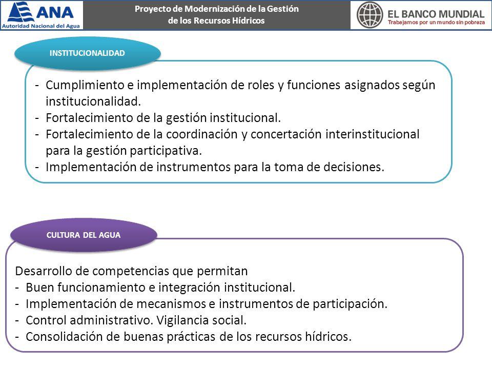 Proyecto de Modernización de la Gestión de los Recursos Hídricos -Cumplimiento e implementación de roles y funciones asignados según institucionalidad.