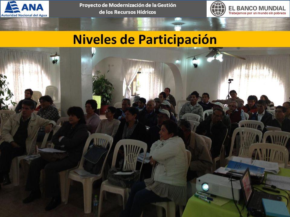 Proyecto de Modernización de la Gestión de los Recursos Hídricos Niveles de Participación