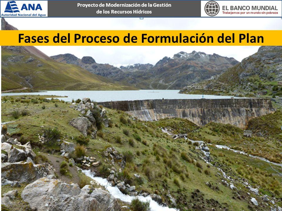 Proyecto de Modernización de la Gestión de los Recursos Hídricos ¿Cuánto cuesta?