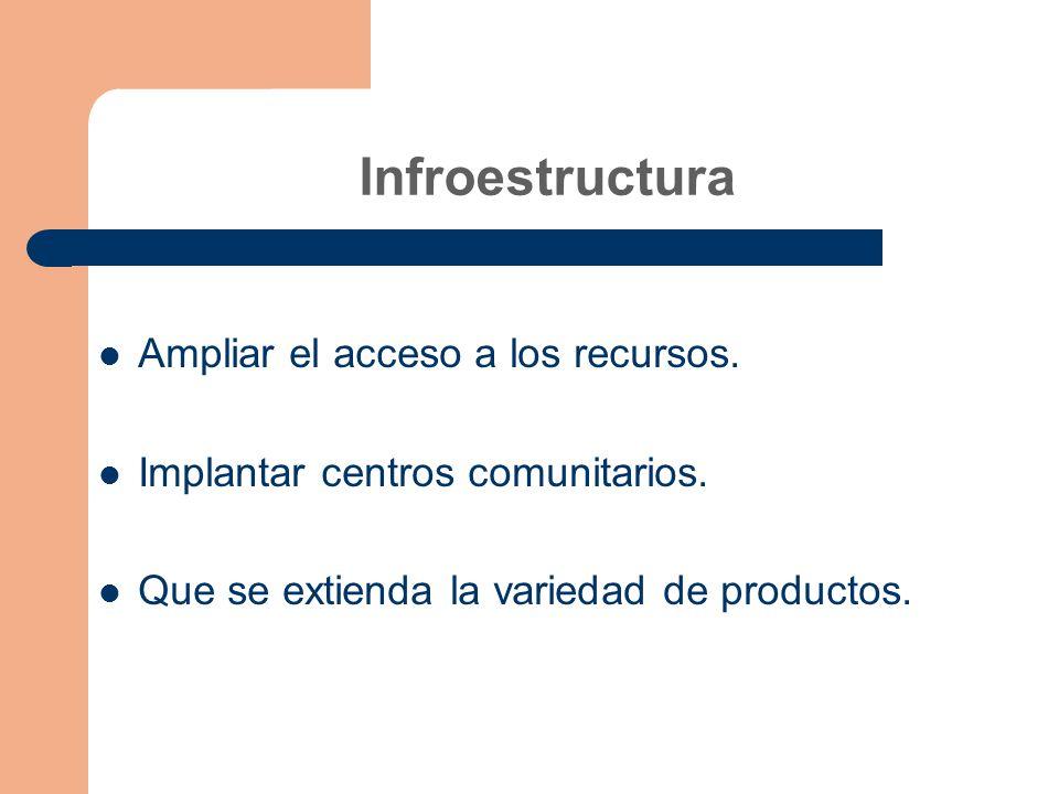 Infroestructura Ampliar el acceso a los recursos.Implantar centros comunitarios.