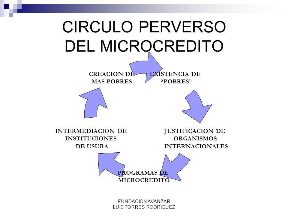 CIRCULO PERVERSO DEL MICROCREDITO EXISTENCIA DE POBRES JUSTIFICACION DE ORGANISMOS INTERNACIONALES PROGRAMAS DE MICROCREDITO INTERMEDIACION DE INSTITU
