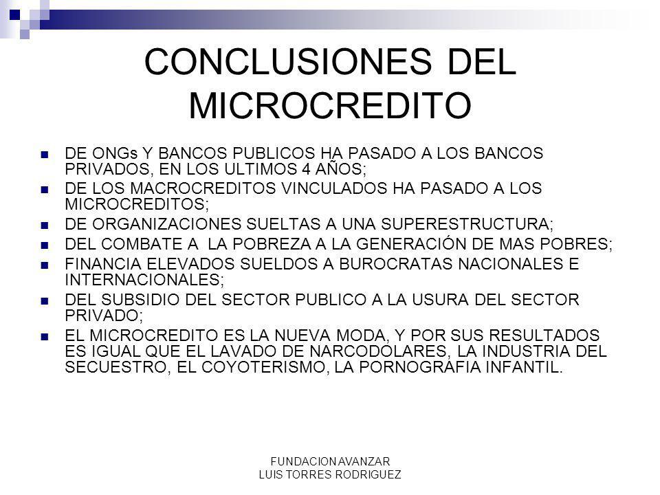 FUNDACION AVANZAR LUIS TORRES RODRIGUEZ CONCLUSIONES DEL MICROCREDITO DE ONGs Y BANCOS PUBLICOS HA PASADO A LOS BANCOS PRIVADOS, EN LOS ULTIMOS 4 AÑOS