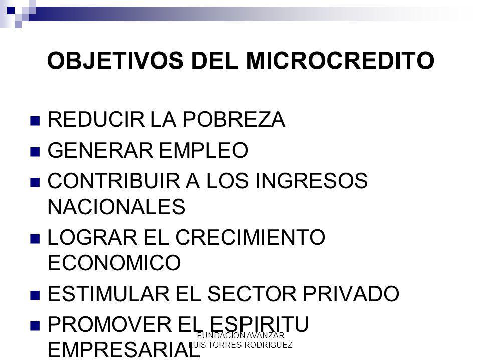 FUNDACION AVANZAR LUIS TORRES RODRIGUEZ VOLUMEN DE CREDITO A LA MICROEMPRESA (en millones – enero-noviembre)