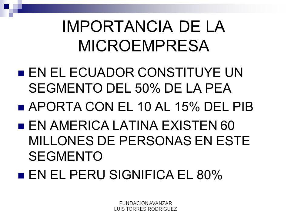 FUNDACION AVANZAR LUIS TORRES RODRIGUEZ IMPORTANCIA DE LA MICROEMPRESA EN EL ECUADOR CONSTITUYE UN SEGMENTO DEL 50% DE LA PEA APORTA CON EL 10 AL 15%