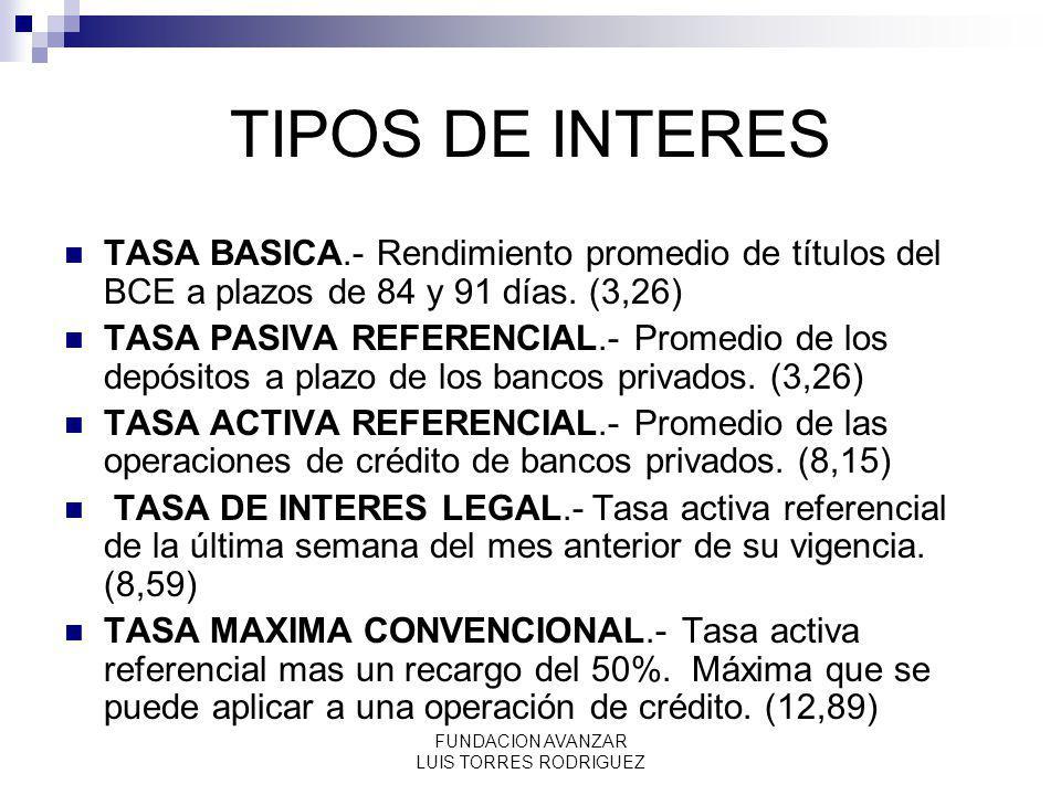 FUNDACION AVANZAR LUIS TORRES RODRIGUEZ TIPOS DE INTERES TASA BASICA.- Rendimiento promedio de títulos del BCE a plazos de 84 y 91 días. (3,26) TASA P