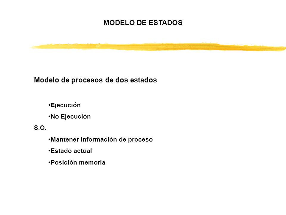 MODELO DE ESTADOS Modelo de procesos de dos estados Ejecución No Ejecución S.O. Mantener información de proceso Estado actual Posición memoria