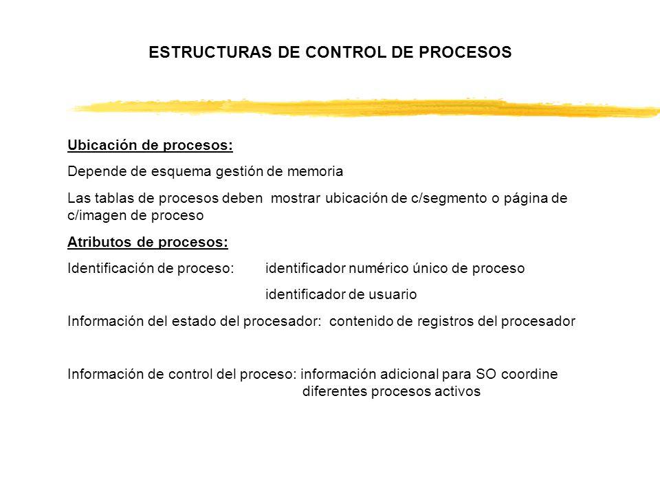 ESTRUCTURAS DE CONTROL DE PROCESOS Ubicación de procesos: Depende de esquema gestión de memoria Las tablas de procesos deben mostrar ubicación de c/segmento o página de c/imagen de proceso Atributos de procesos: Identificación de proceso: identificador numérico único de proceso identificador de usuario Información del estado del procesador: contenido de registros del procesador Información de control del proceso: información adicional para SO coordine diferentes procesos activos