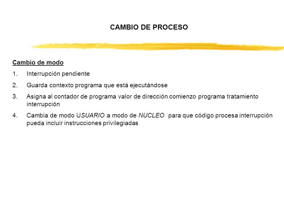 CAMBIO DE PROCESO Cambio de modo 1.Interrupción pendiente 2.Guarda contexto programa que está ejecutándose 3.Asigna al contador de programa valor de d