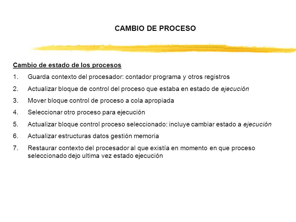 CAMBIO DE PROCESO Cambio de estado de los procesos 1.Guarda contexto del procesador: contador programa y otros registros 2.Actualizar bloque de contro
