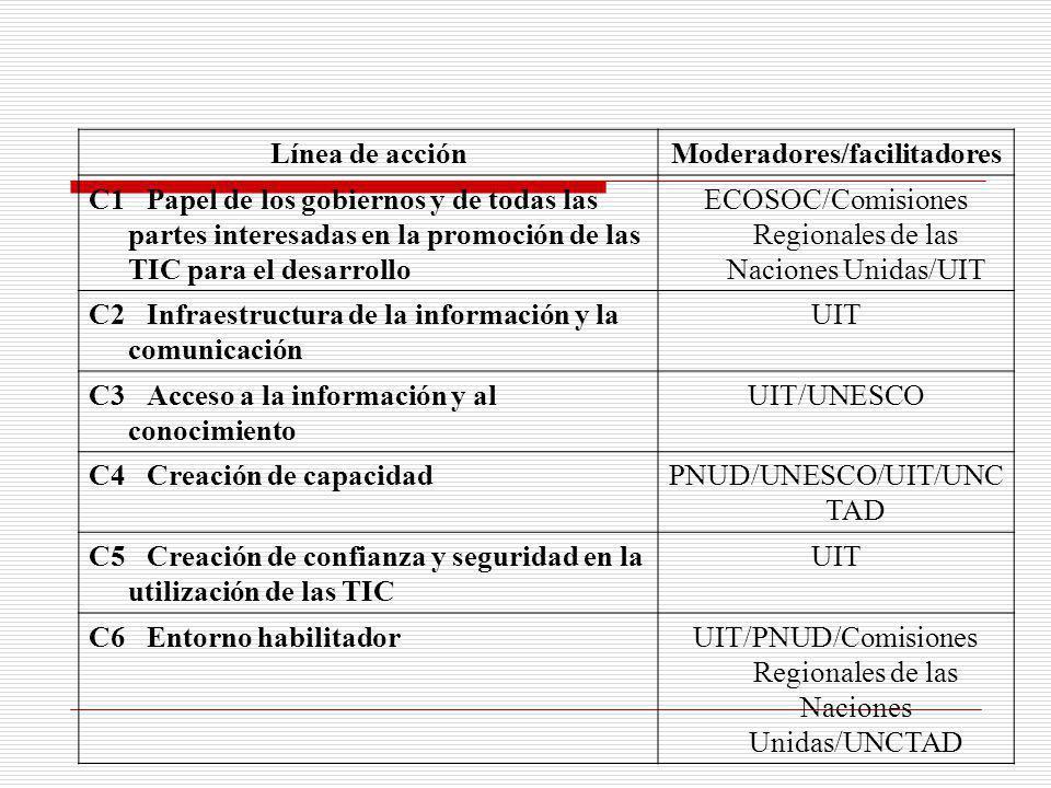 Línea de acciónModeradores/facilitadores С1 Papel de los gobiernos y de todas las partes interesadas en la promoción de las TIC para el desarrollo ECO