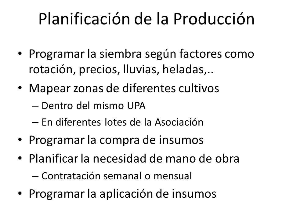 Planificación de la Producción Programar la siembra según factores como rotación, precios, lluvias, heladas,.. Mapear zonas de diferentes cultivos – D
