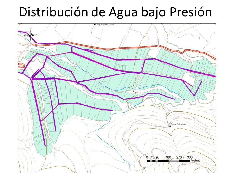 Distribución de Agua bajo Presión