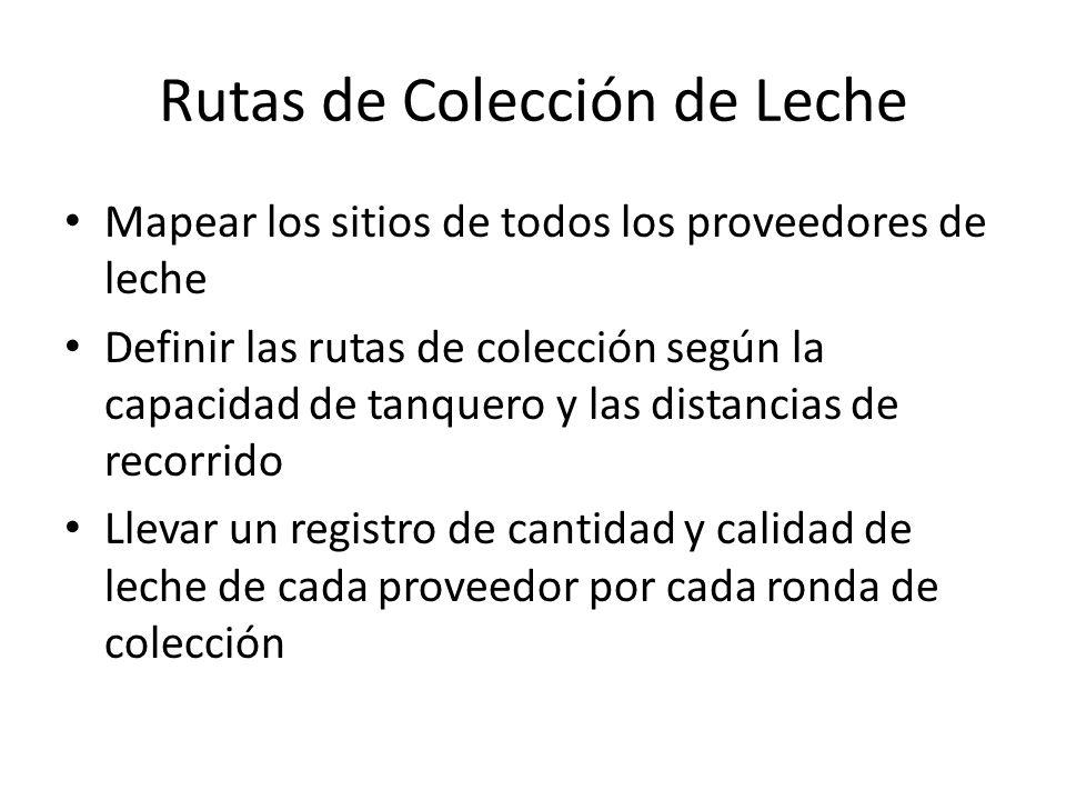 Rutas de Colección de Leche Mapear los sitios de todos los proveedores de leche Definir las rutas de colección según la capacidad de tanquero y las di