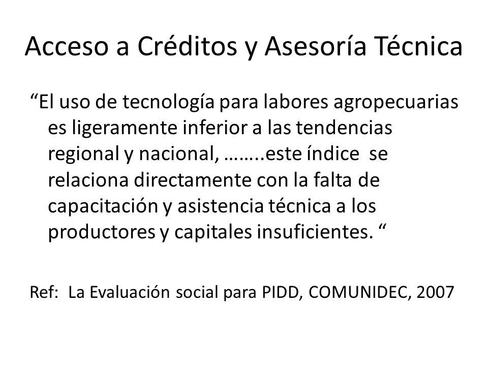 Acceso a Créditos y Asesoría Técnica El uso de tecnología para labores agropecuarias es ligeramente inferior a las tendencias regional y nacional, …….
