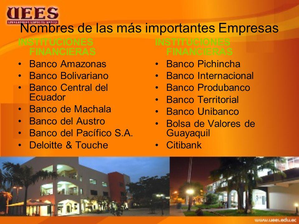 Nombres de las más importantes Empresas INSTITUCIONES PUBLICAS Autoridad Portuaria de Guayaquil CAE – Corp.