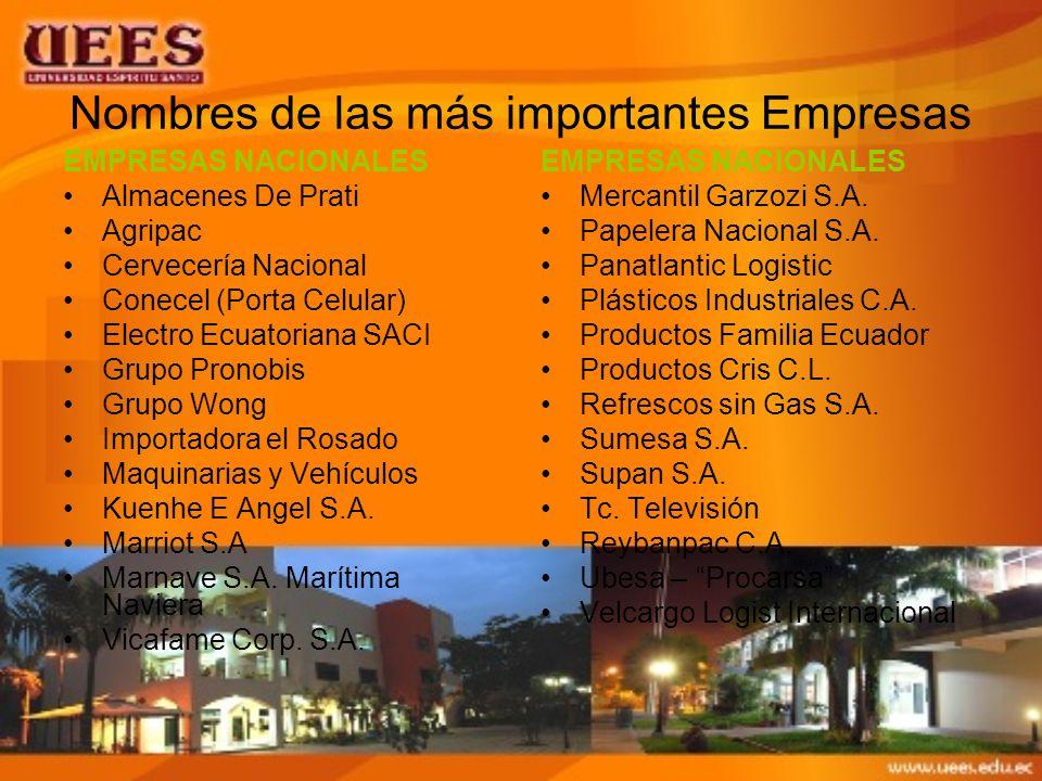 Nombres de las más importantes Empresas EMPRESAS NACIONALES Almacenes De Prati Agripac Cervecería Nacional Conecel (Porta Celular) Electro Ecuatoriana SACI Grupo Pronobis Grupo Wong Importadora el Rosado Maquinarias y Vehículos Kuenhe E Angel S.A.