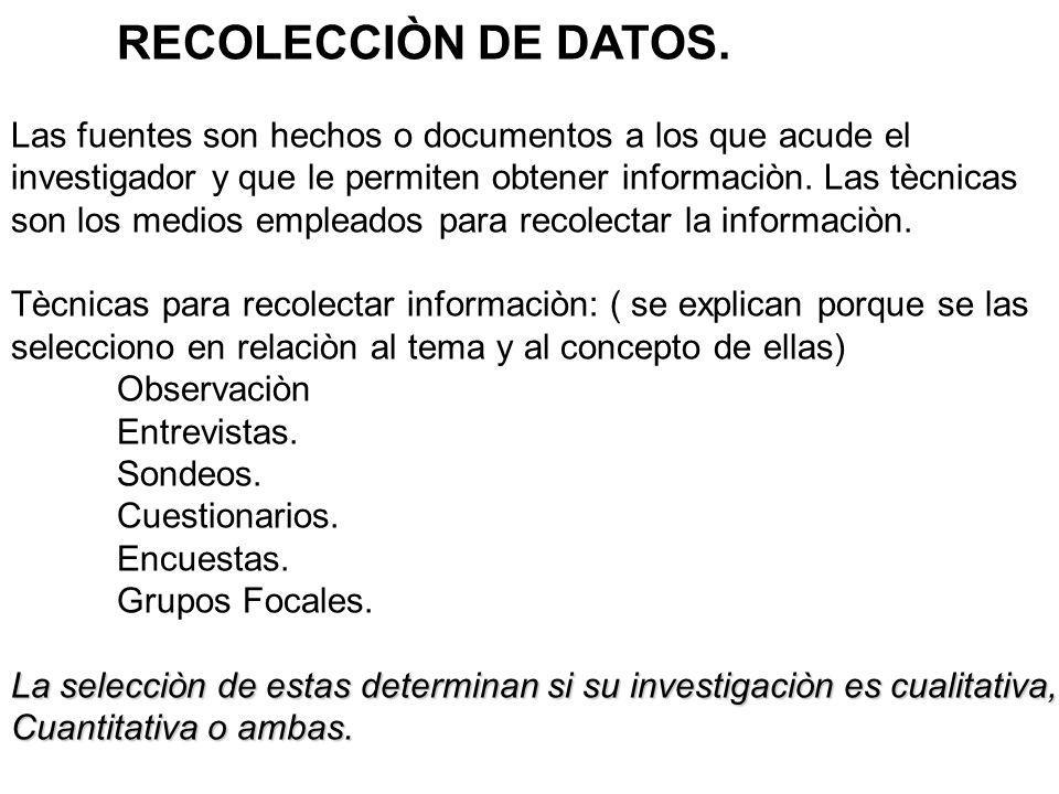 RECOLECCIÒN DE DATOS. Las fuentes son hechos o documentos a los que acude el investigador y que le permiten obtener informaciòn. Las tècnicas son los