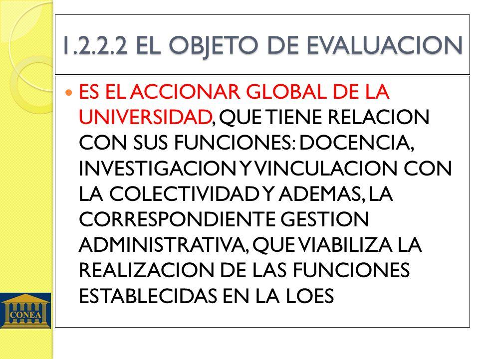 1.2.2.2 EL OBJETO DE EVALUACION ES EL ACCIONAR GLOBAL DE LA UNIVERSIDAD, QUE TIENE RELACION CON SUS FUNCIONES: DOCENCIA, INVESTIGACION Y VINCULACION CON LA COLECTIVIDAD Y ADEMAS, LA CORRESPONDIENTE GESTION ADMINISTRATIVA, QUE VIABILIZA LA REALIZACION DE LAS FUNCIONES ESTABLECIDAS EN LA LOES