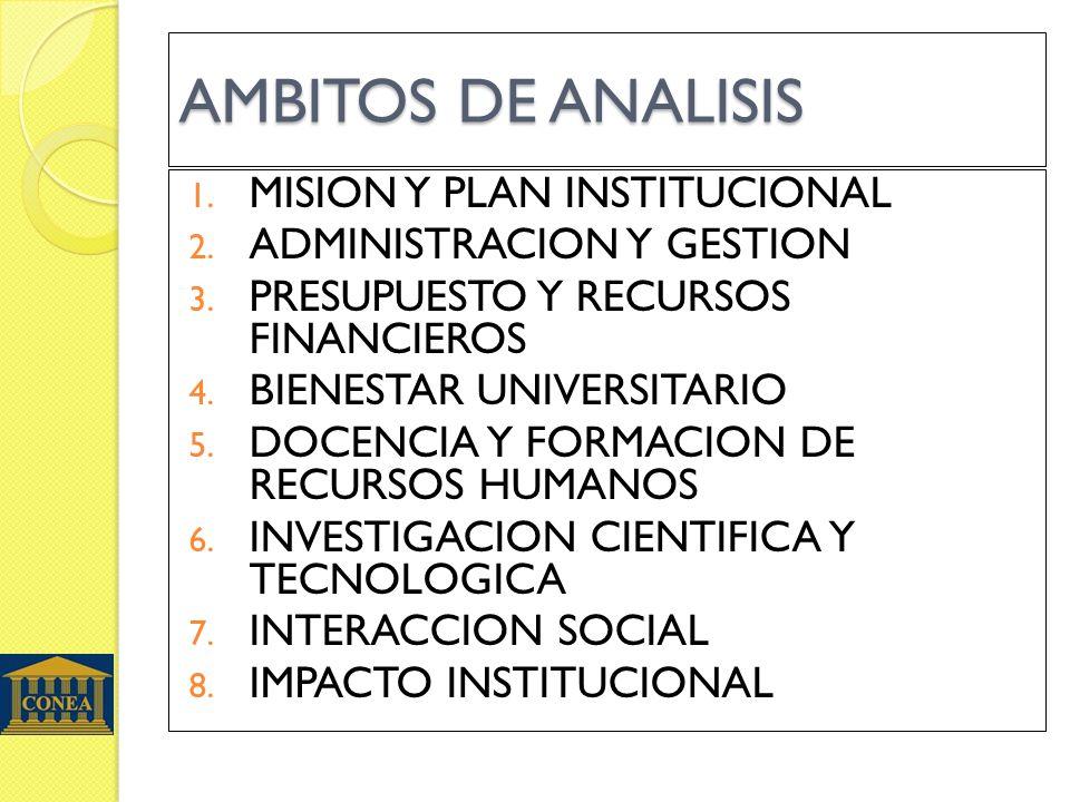 AMBITOS DE ANALISIS 1. MISION Y PLAN INSTITUCIONAL 2. ADMINISTRACION Y GESTION 3. PRESUPUESTO Y RECURSOS FINANCIEROS 4. BIENESTAR UNIVERSITARIO 5. DOC