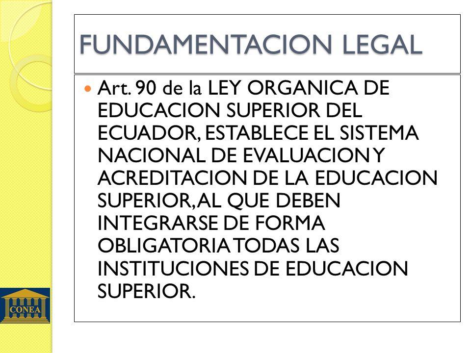FUNDAMENTACION LEGAL Art. 90 de la LEY ORGANICA DE EDUCACION SUPERIOR DEL ECUADOR, ESTABLECE EL SISTEMA NACIONAL DE EVALUACION Y ACREDITACION DE LA ED