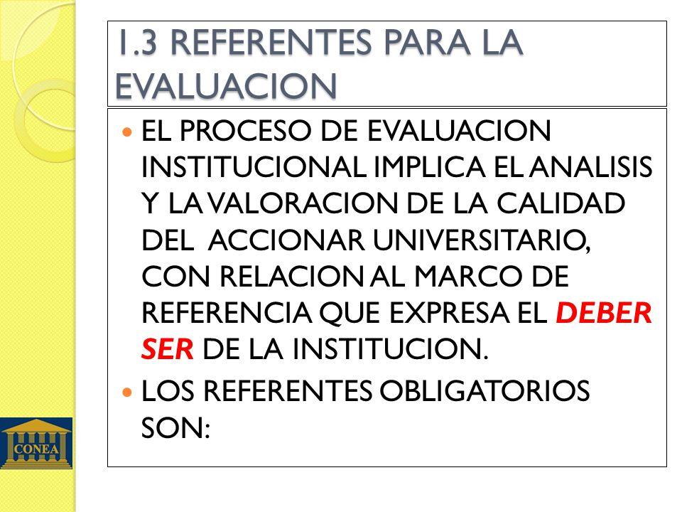 1.3 REFERENTES PARA LA EVALUACION EL PROCESO DE EVALUACION INSTITUCIONAL IMPLICA EL ANALISIS Y LA VALORACION DE LA CALIDAD DEL ACCIONAR UNIVERSITARIO, CON RELACION AL MARCO DE REFERENCIA QUE EXPRESA EL DEBER SER DE LA INSTITUCION.