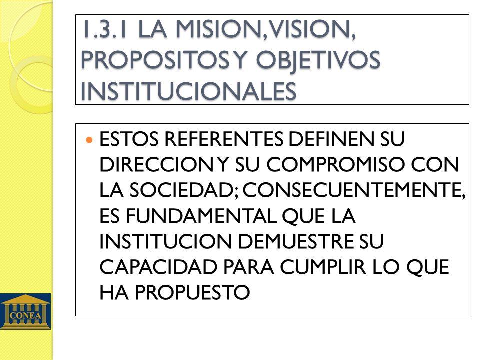 1.3.1 LA MISION, VISION, PROPOSITOS Y OBJETIVOS INSTITUCIONALES ESTOS REFERENTES DEFINEN SU DIRECCION Y SU COMPROMISO CON LA SOCIEDAD; CONSECUENTEMENT